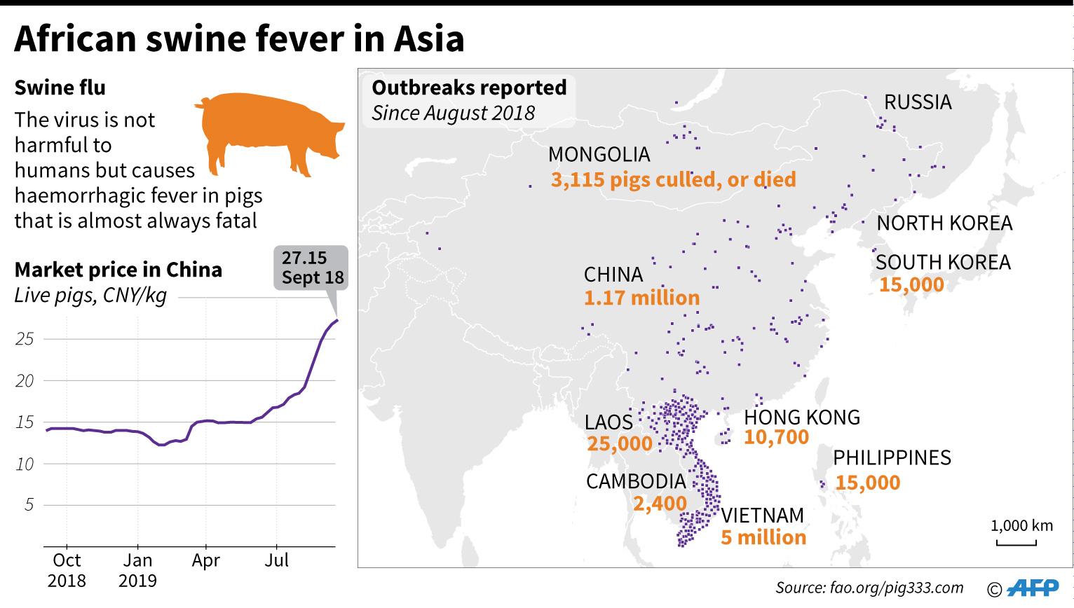 خارطة تظهر مناطق انتشار فيروس حمى الخنازير الأفريقية حول العالم