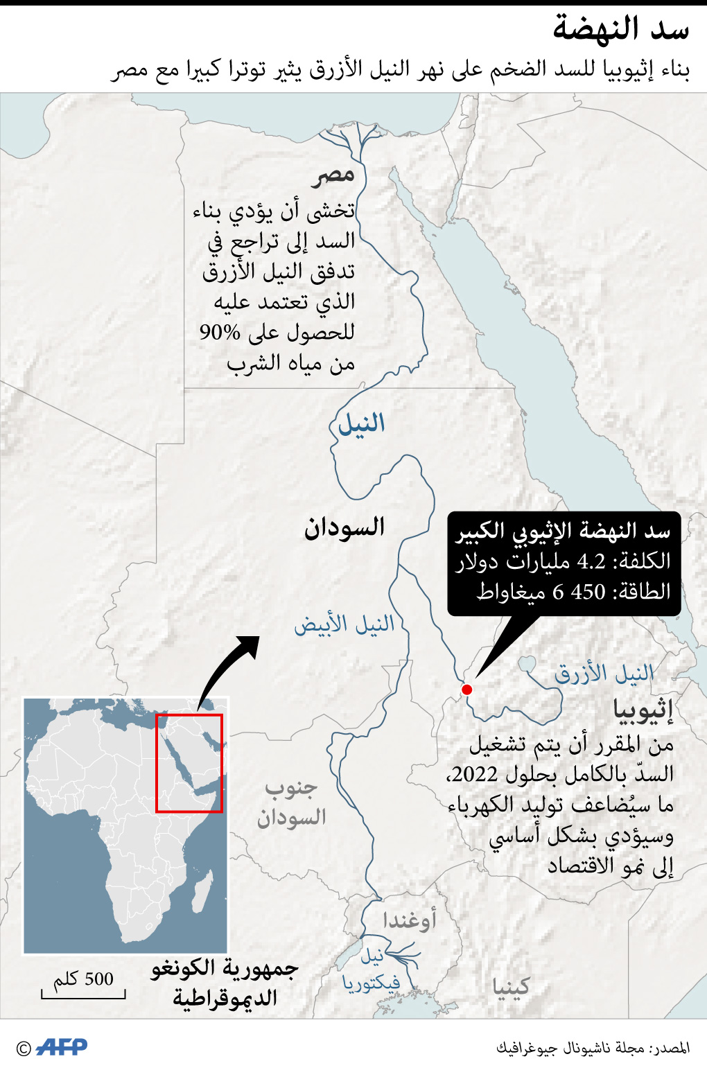 تأثيرات سد النهضة ستكون كبيرة على المصريين وقد تخفض نصيب مصر من المياه 15 مليار متر مكعب من المياه سنويا على أقل تقدير