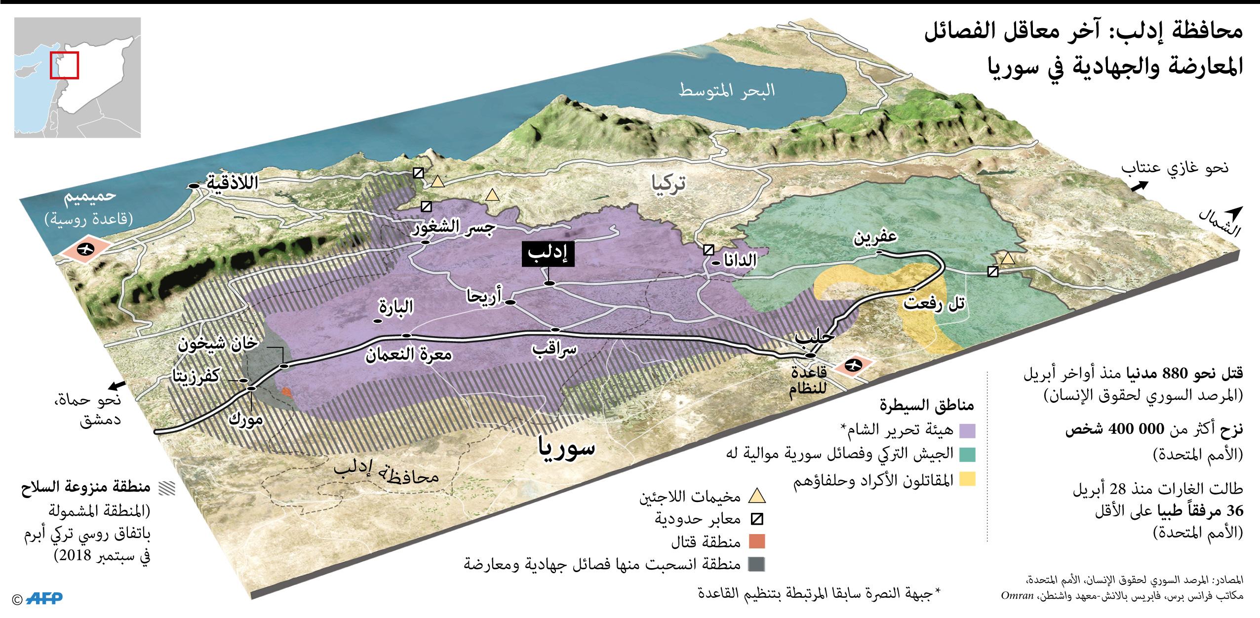 محافظة إدلب.. آخر معاقل المعارضة السورية وبعض التنظيمات الجهادية