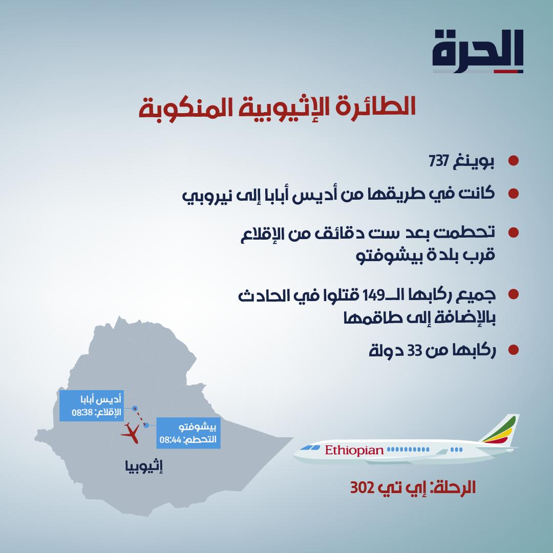 حقائق عن الطائرة الإثيوبية المنكوبة