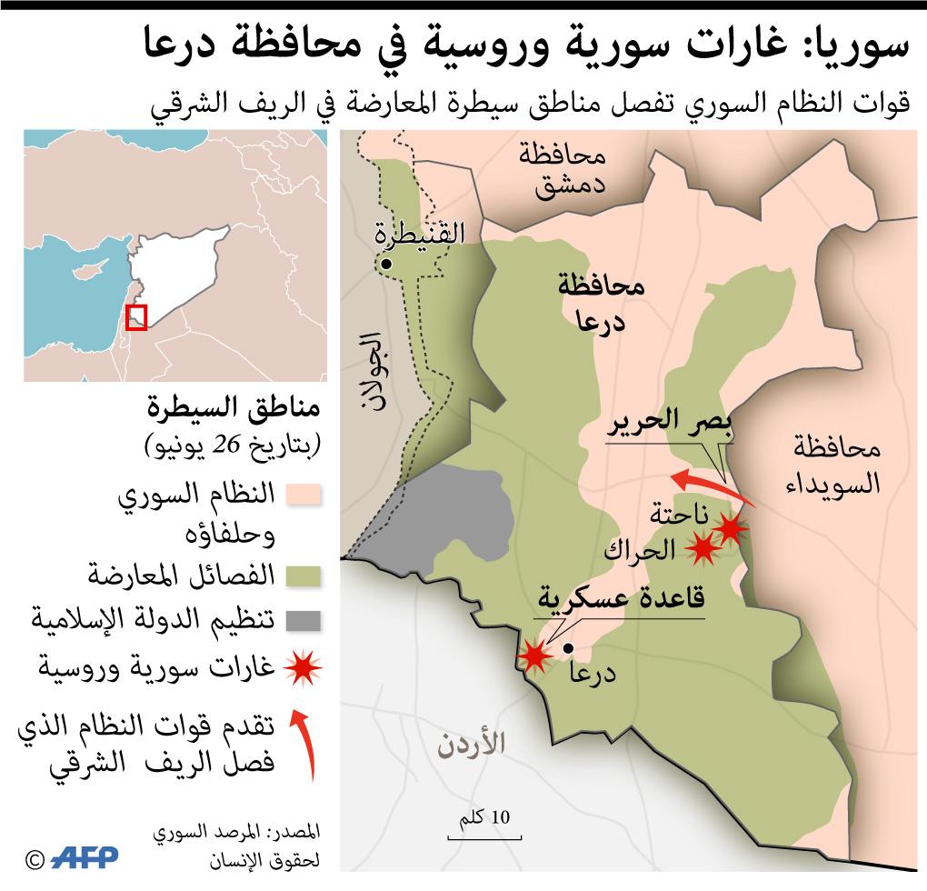 خريطة توزع القوى المتحاربة في جنوب غرب سورية