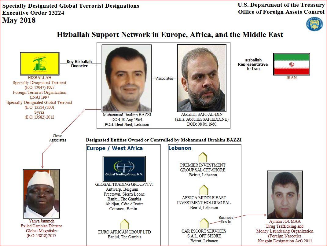 خريطة توضح شبكة تمويل حزب الله- المصدر وزارة الخزانة الأميركية