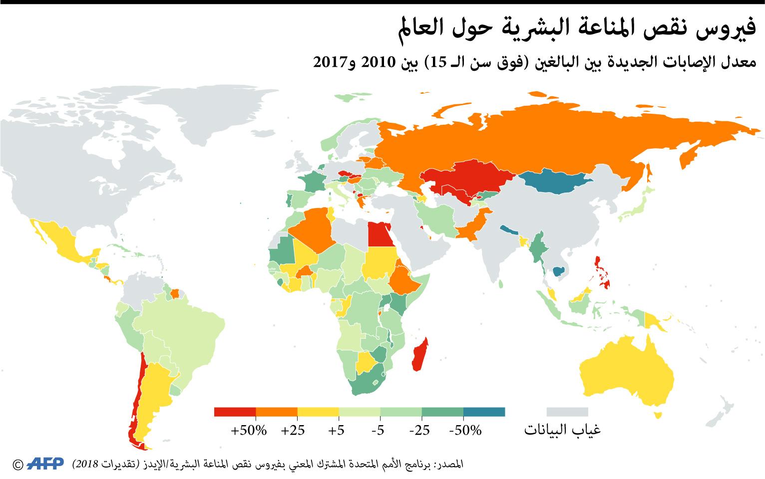 فيروس نقص المناعة البشرية حول العالم