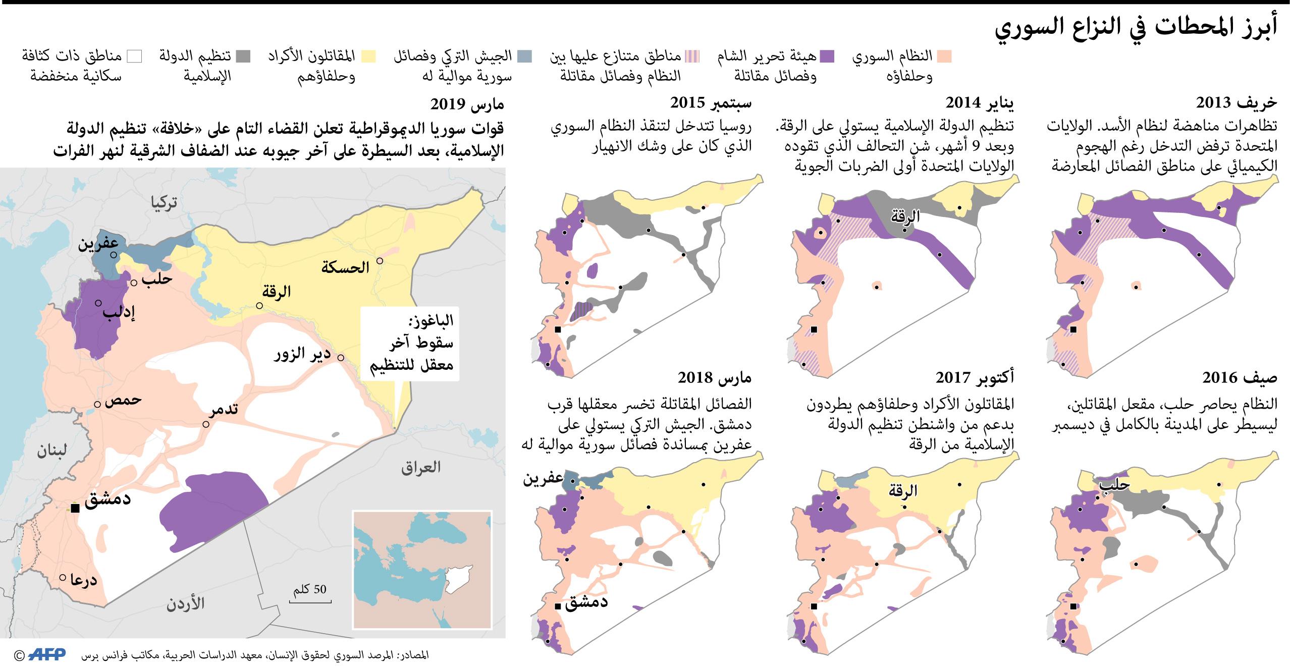 أبرز المحطات في النزاع السوري