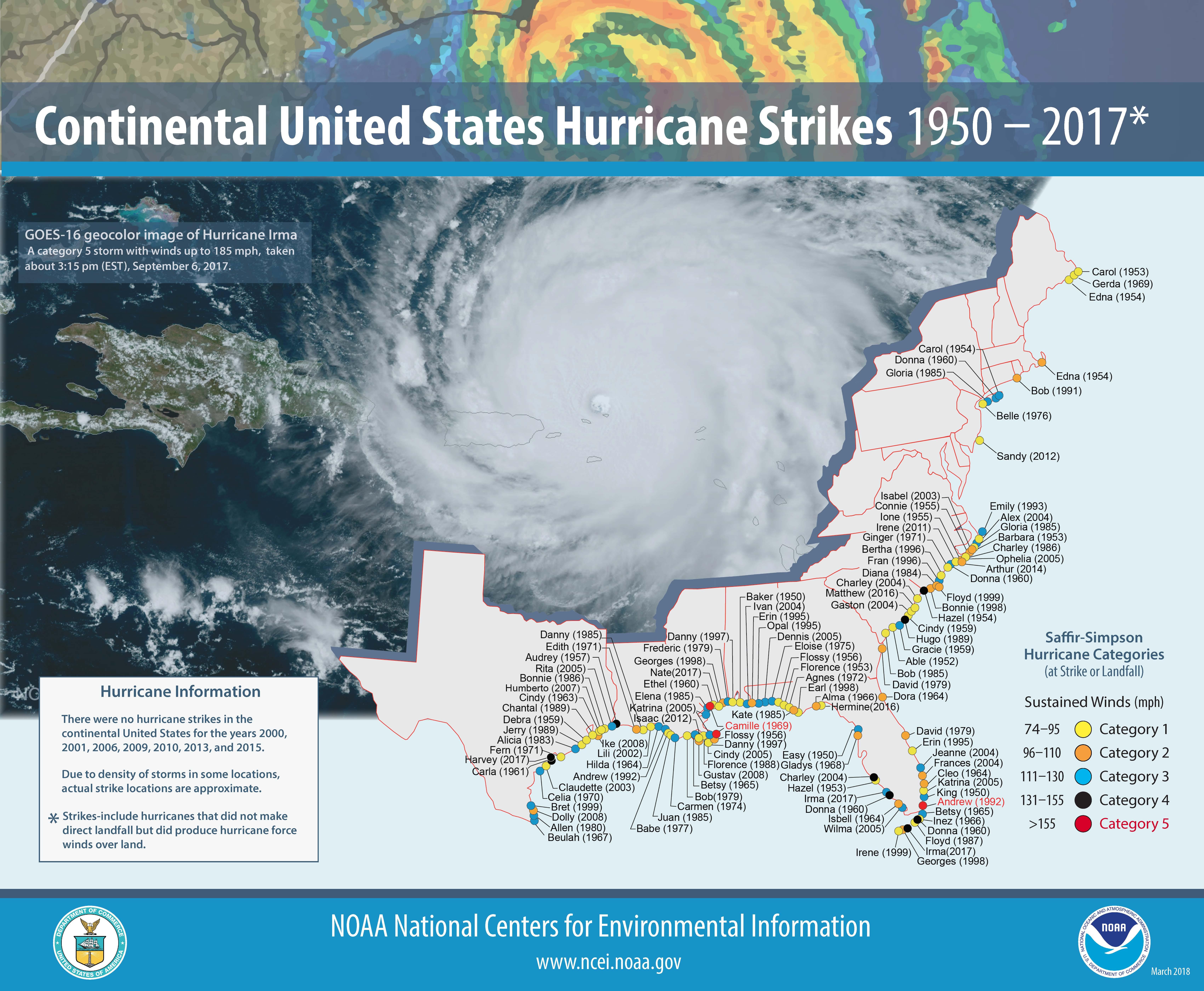 الأعاصير التي ضربت أميركا خلال (1950-2017) نقلا عن المركز الوطني للأعاصير