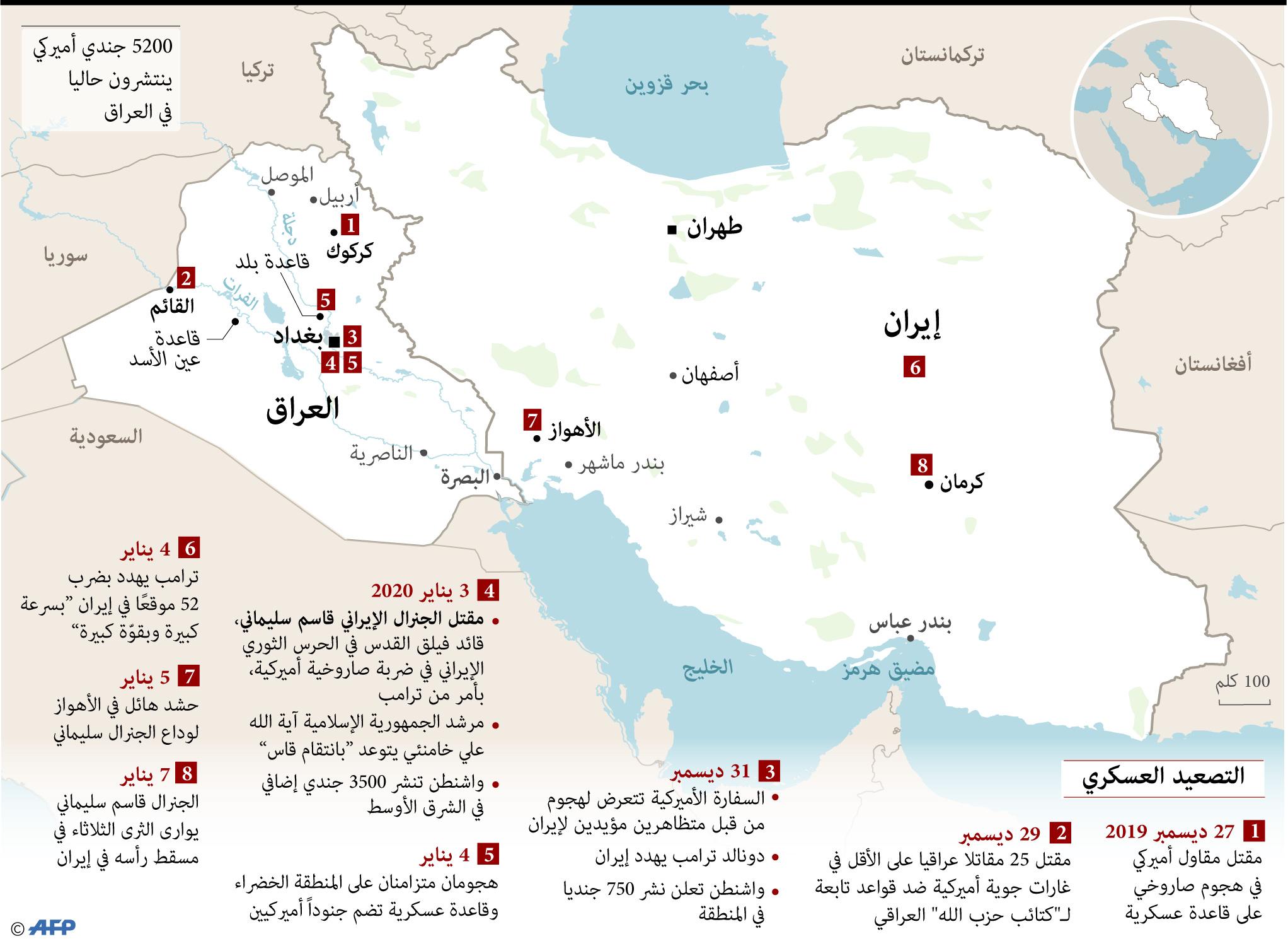 إيران استخدمت الأراضي العراقية لمهاجمة القوات الأميركية