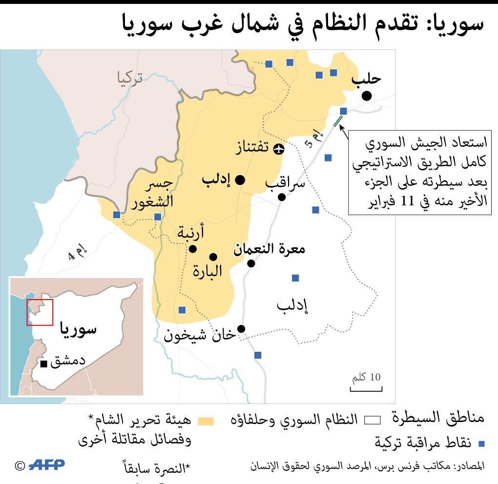 تقدم قوات النظام في شمال غرب سوريا