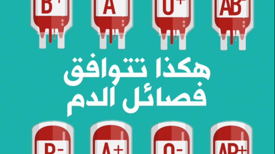 هل تريد التبرع بالدم؟ هذه الفصائل تتوافق مع فصيلة دمك   الحرة