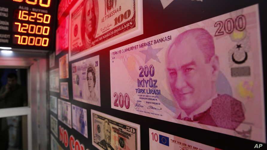 الإقتصاد التركي