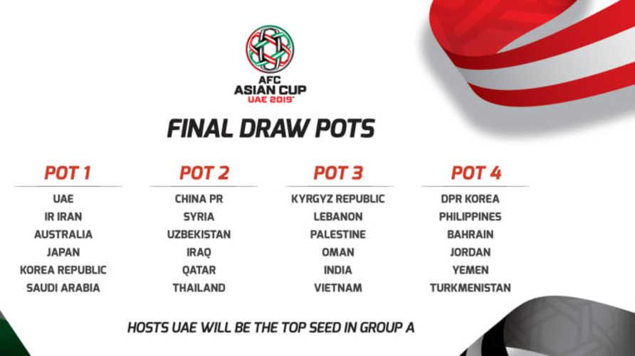 نتائج قرعة كأس آسيا
