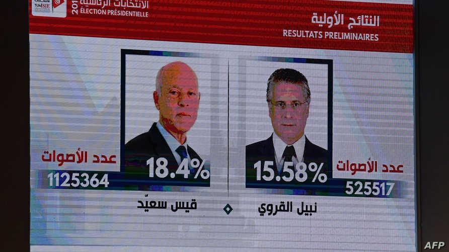 هُزمت الأحزاب الرئيسية الكبيرة في تونس مقابل صعود المرشحين سعيد والقروي للجولة الثانية