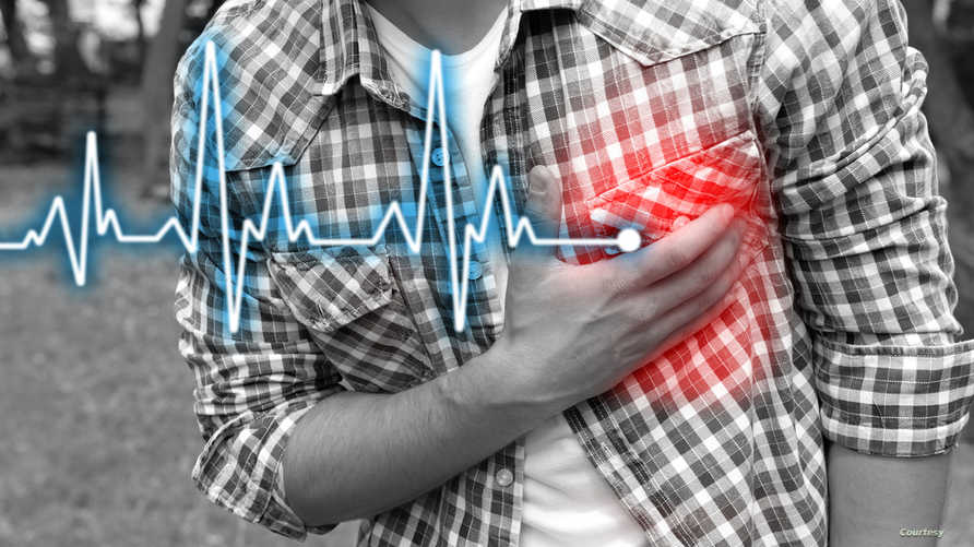 تناول اللحوم يساهم في أمراض القلب