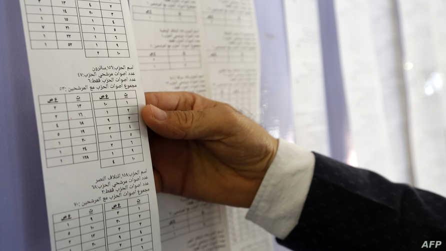 مفوضية الانتخابات العراقية لا تزال تعلن النتائج الأولية للتصويت