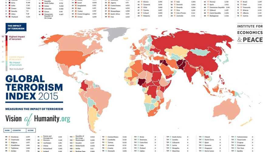 خريطة الدول المعرضة للأخطار الإرهابية