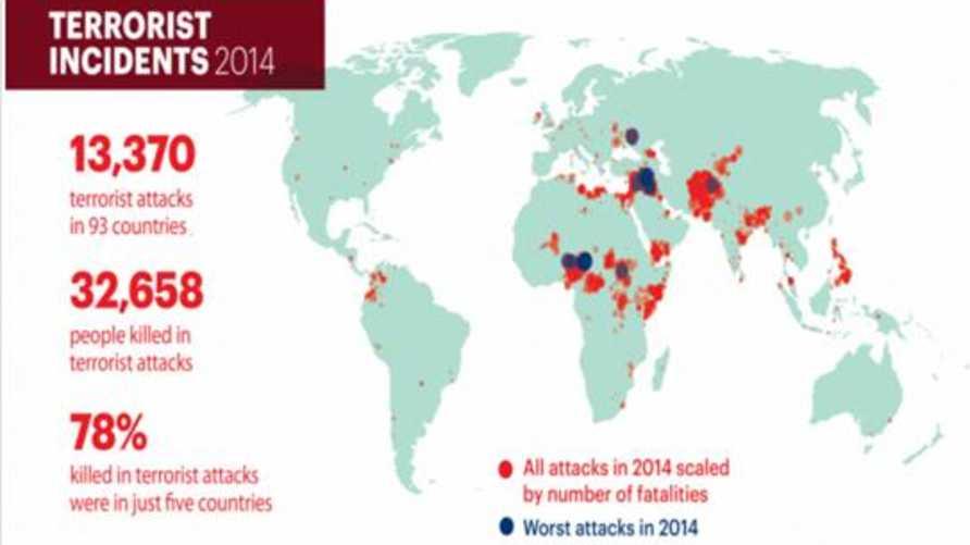 خريطة توضح أماكن الهجمات وكثافتها ـ معهد الاقتصاد والسلم