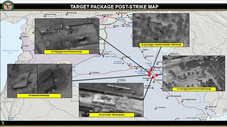 تسببت الغارات الأميركية ضد مواقع ميليشيا حزب الله الموالية لإيران بتدمير مخازن اسلحة تستخدم لقصف القواعد العسكرية العراقية