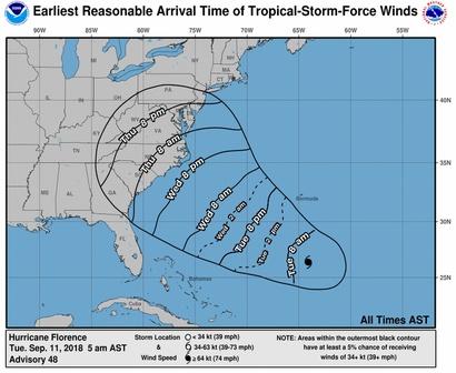 مسار الإعصار نقلا عن المركز الوطني للأعاصير