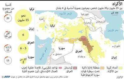 مناطق تواجد الأكراد