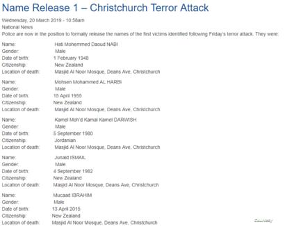 قائمة الضحايا
