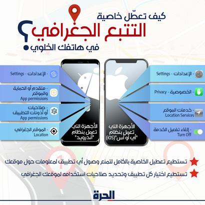 تعطيل خاصة التتبع الجغرافي في هاتفك الخلوي