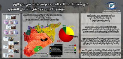 خريطة توضح أماكن حقول النفط السورية والجهات المسيطرة عليها-المرصد السوري