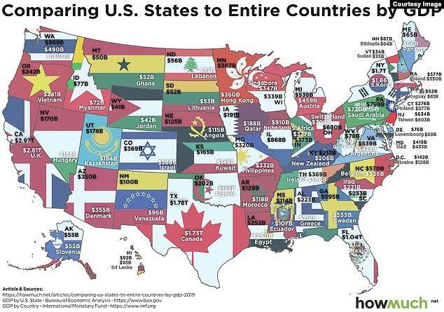 مقارنة ولايات أميركية أغنى من دول Radiosawa