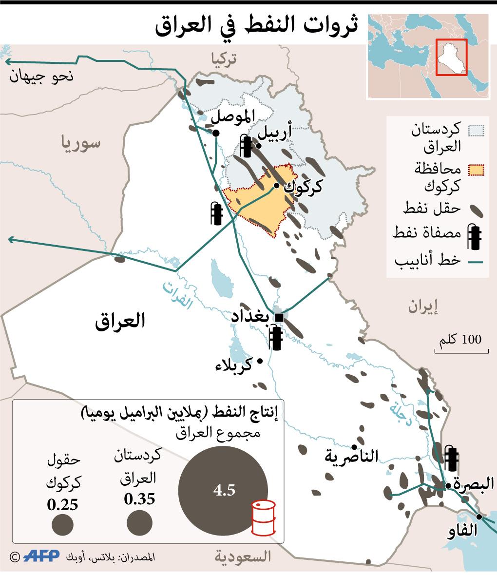 العراق يرفع إنتاجه النفطي لكن هل يستفيد Irfaasawtak